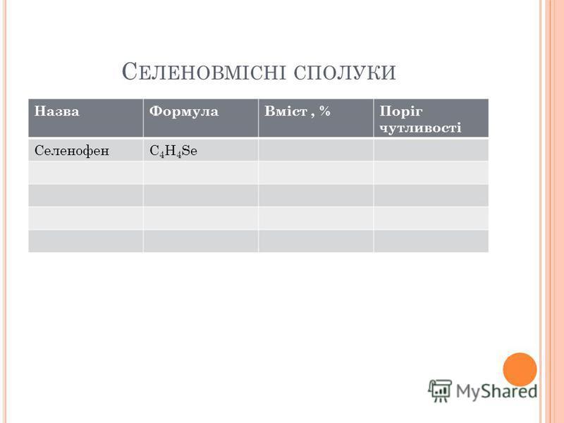 С ЕЛЕНОВМІСНІ СПОЛУКИ НазваФормулаВміст, %Поріг чутливості СеленофенC 4 H 4 Se