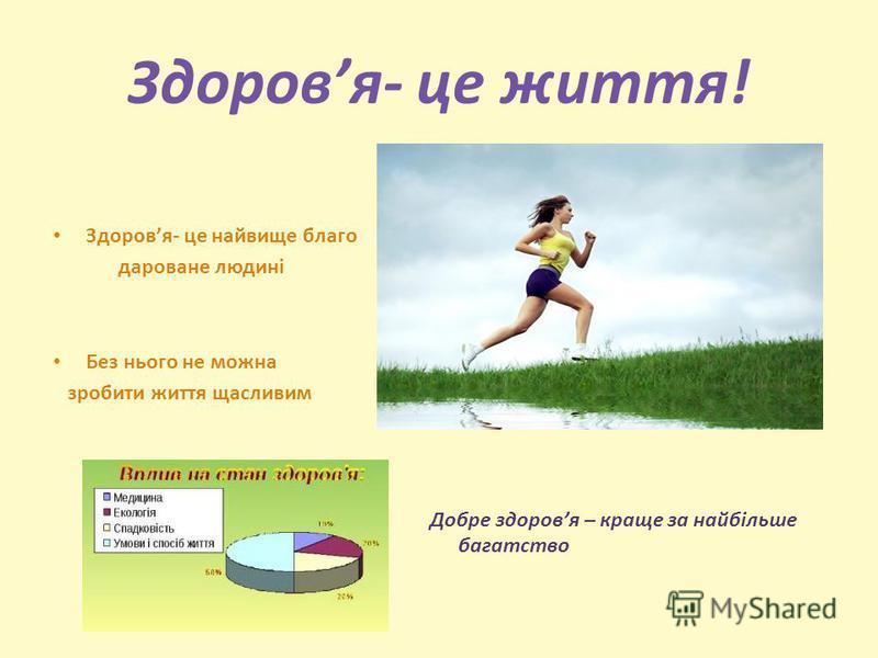 Здоровя- це життя! Здоровя- це найвище благо дароване людині Без нього не можна зробити життя щасливим Добре здоровя – краще за найбільше багатство багатство