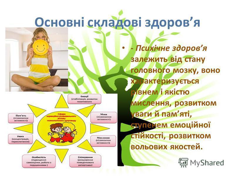 Основні складові здоровя - Психічне здоровя залежить від стану головного мозку, воно характеризується рівнем і якістю мислення, розвитком уваги й памяті, ступенем емоційної стійкості, розвитком вольових якостей.