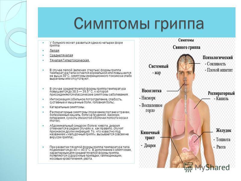 Понос рвота температура как лечить такой грипп