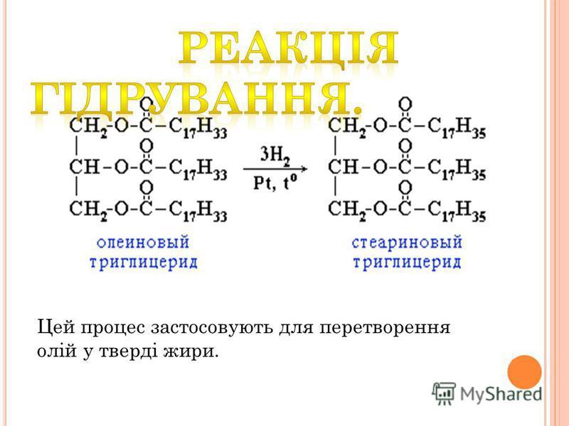 Реакція гідролізу.