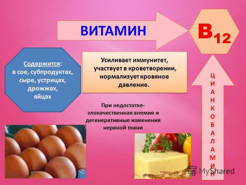 .. ВИТАМИН B 12 ЦИАНКОБАЛАМИНЦИАНКОБАЛАМИН Усиливает иммунитет, участвует в кроветворении, нормализует кровяное давление. Усиливает иммунитет, участвует в кроветворении, нормализует кровяное давление. Содержится: в сое, субпродуктах, сыре, устрицах,