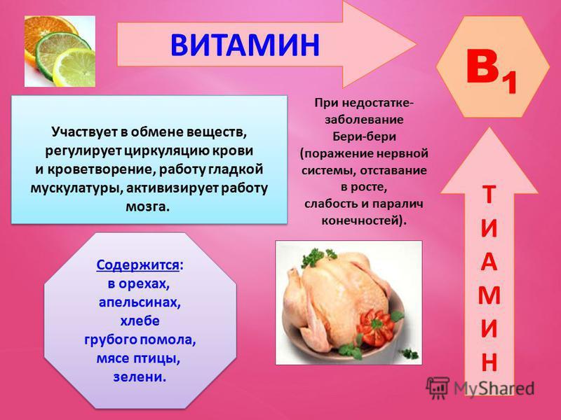.. B1B1 ВИТАМИН ТИАМИНТИАМИН Участвует в обмене веществ, регулирует циркуляцию крови и кроветворение, работу гладкой мускулатуры, активизирует работу мозга. Участвует в обмене веществ, регулирует циркуляцию крови и кроветворение, работу гладкой муску