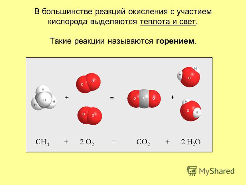 В большинстве реакций окисления с участием кислорода выделяются теплота и свет. Такие реакции называются горением.