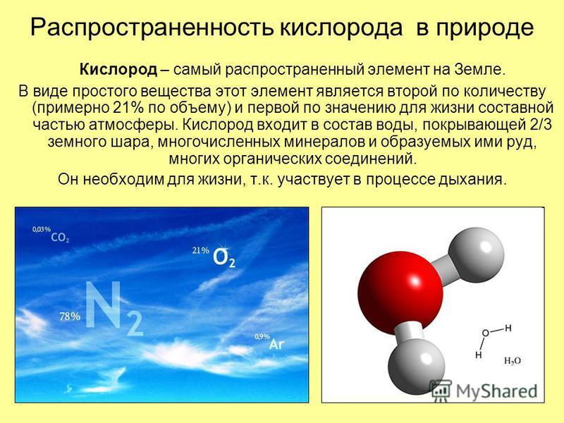 Распространенность кислорода в природе Кислород – самый распространенный элемент на Земле. В виде простого вещества этот элемент является второй по количеству (примерно 21% по объему) и первой по значению для жизни составной частью атмосферы. Кислоро