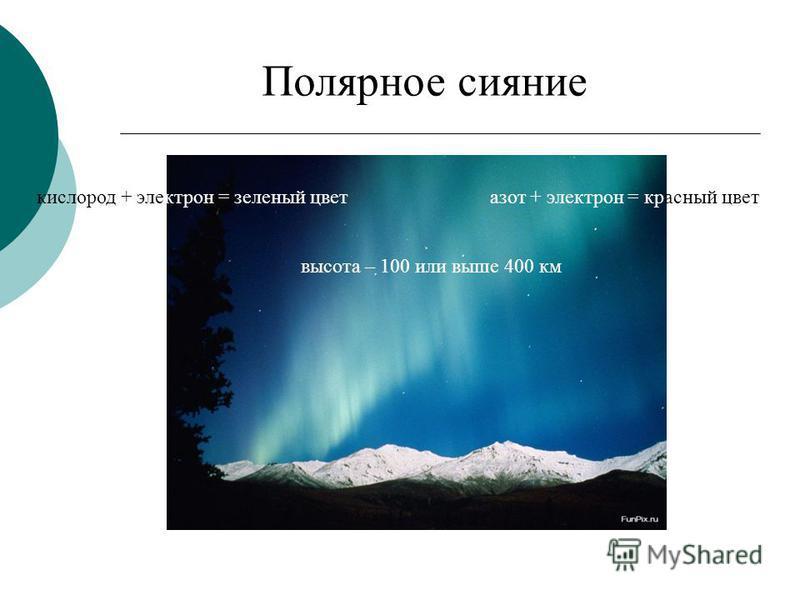 Полярное сияние кислород + электрон = зеленый цвет азот + электрон = красный цвет высота – 100 или выше 400 км