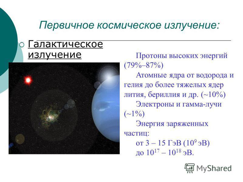 Первичное космическое излучение: Галактическое излучение Протоны высоких энергий (79%–87%) Атомные ядра от водорода и гелия до более тяжелых ядер лития, бериллия и др. (~10%) Электроны и гамма-лучи (~1%) Энергия заряженных частиц: от 3 – 15 ГэВ (10 9