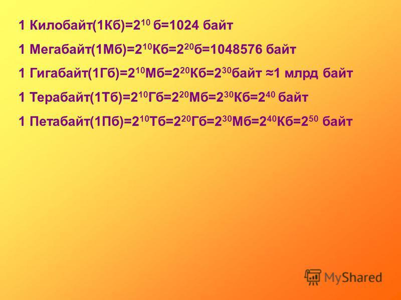 1 Килобайт(1Кб)=2 10 б=1024 байт 1 Мегабайт(1Мб)=2 10 Кб=2 20 б=1048576 байт 1 Гигабайт(1Гб)=2 10 Мб=2 20 Кб=2 30 байт 1 млрд байт 1 Терабайт(1Тб)=2 10 Гб=2 20 Мб=2 30 Кб=2 40 байт 1 Петабайт(1Пб)=2 10 Тб=2 20 Гб=2 30 Мб=2 40 Кб=2 50 байт