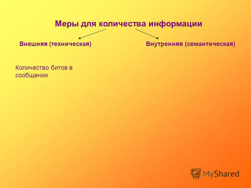 Меры для количества информации Внешняя (техническая)Внутренняя (семантическая) Количество битов в сообщении