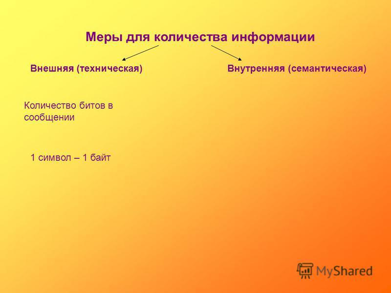 Меры для количества информации Внешняя (техническая)Внутренняя (семантическая) Количество битов в сообщении 1 символ – 1 байт