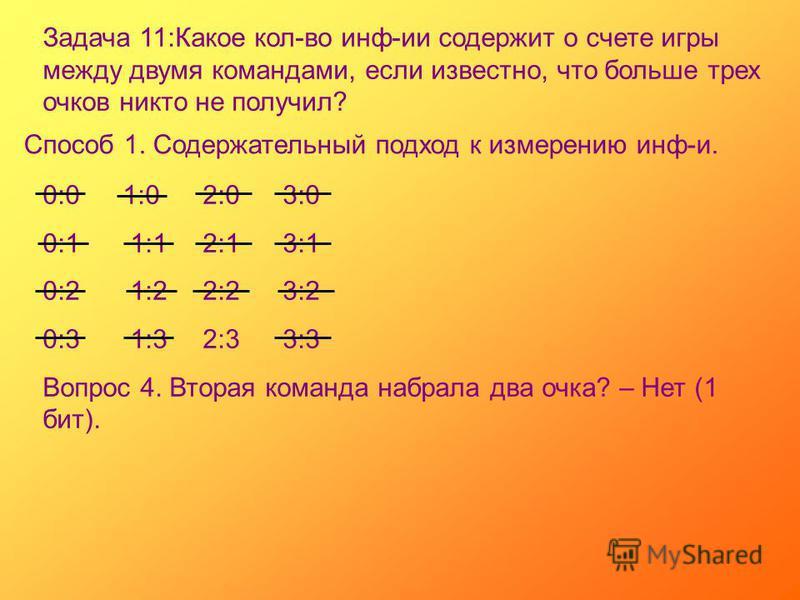 Задача 11:Какое кол-во инф-ии содержит о счете игры между двумя командами, если известно, что больше трех очков никто не получил? Способ 1. Содержательный подход к измерению инф-и. 0:01:02:03:0 0:1 1:12:13:1 0:2 1:22:23:2 0:3 1:32:33:3 Вопрос 4. Втор