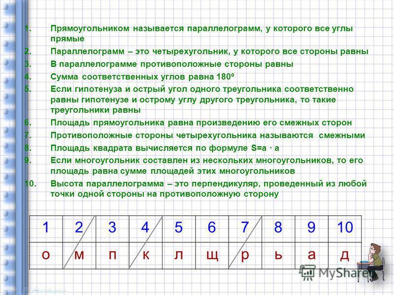 1. Прямоугольником называется параллелограмм, у которого все углы прямые 2. Параллелограмм – это четырехугольник, у которого все стороны равны 3. В параллелограмме противоположные стороны равны 4. Сумма соответственных углов равна 180º 5. Если гипоте
