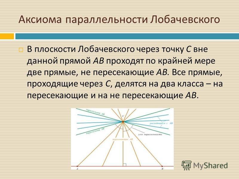 Аксиома параллельности Лобачевского В плоскости Лобачевского через точку C вне данной прямой AB проходят по крайней мере две прямые, не пересекающие AB. Все прямые, проходящие через C, делятся на два класса – на пересекающие и на не пересекающие AB.