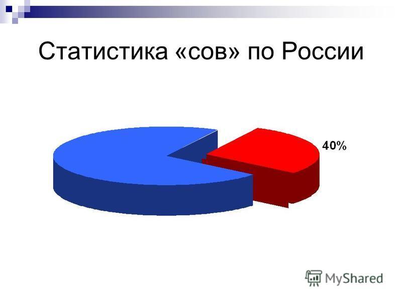 Статистика «сов» по России