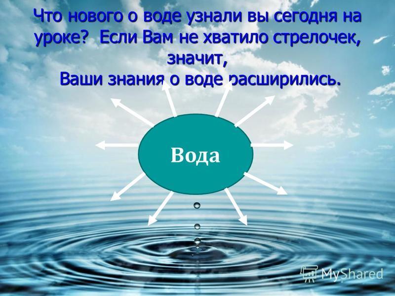 Что нового о воде узнали вы сегодня на уроке? Если Вам не хватило стрелочек, значит, Ваши знания о воде расширились. Вода