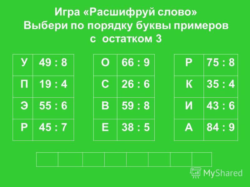 Игра «Расшифруй слово» Выбери по порядку буквы примеров с остатком 3 У49 : 8О66 : 9Р75 : 8 П19 : 4С26 : 6К35 : 4 Э55 : 6В59 : 8И43 : 6 Р45 : 7Е38 : 5А84 : 9