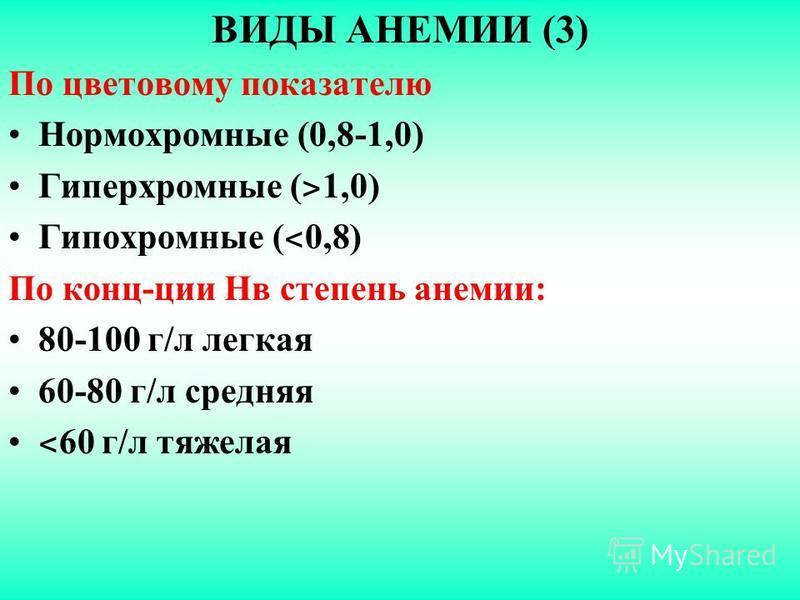 ВИДЫ АНЕМИИ (3) По цветовому показателю Нормохромные (0,8-1,0) Гиперхромные ( ˃ 1,0) Гипохромные ( ˂ 0,8) По конц-ции Нв степень анемии: 80-100 г/л легкая 60-80 г/л средняя ˂ 60 г/л тяжелая