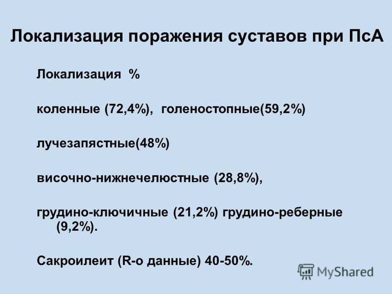 Локализация поражения составов при ПсА Локализация % коленные (72,4%), голеностопные(59,2%) лучезапястные(48%) височно-нижнечелюстные (28,8%), грудино-ключичные (21,2%) грудино-реберные (9,2%). Сакроилеит (R-o данные) 40-50%.