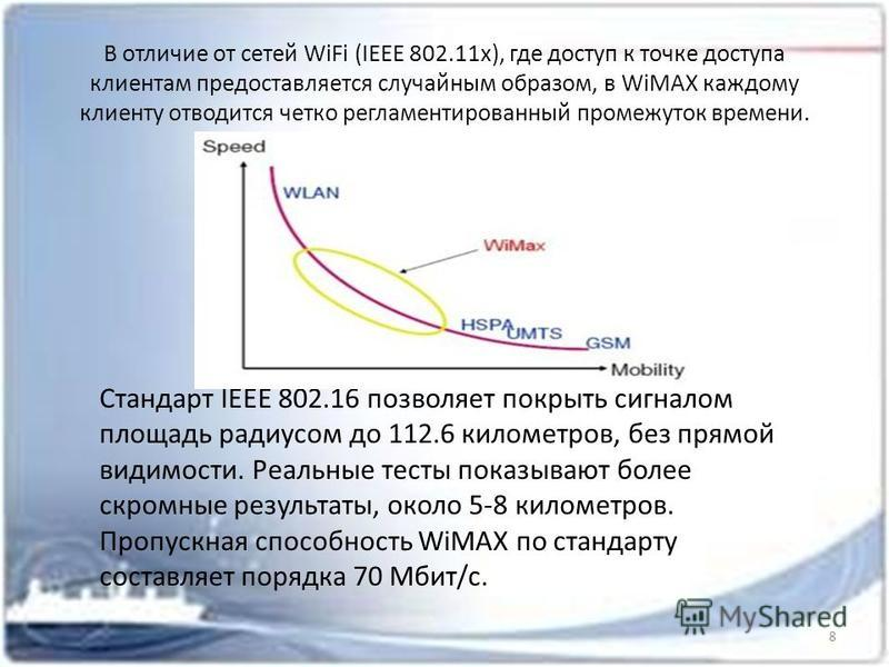 В отличие от сетей WiFi (IEEE 802.11x), где доступ к точке доступа клиентам предоставляется случайным образом, в WiMAX каждому клиенту отводится четко регламентированный промежуток времени. Стандарт IEEE 802.16 позволяет покрыть сигналом площадь ради