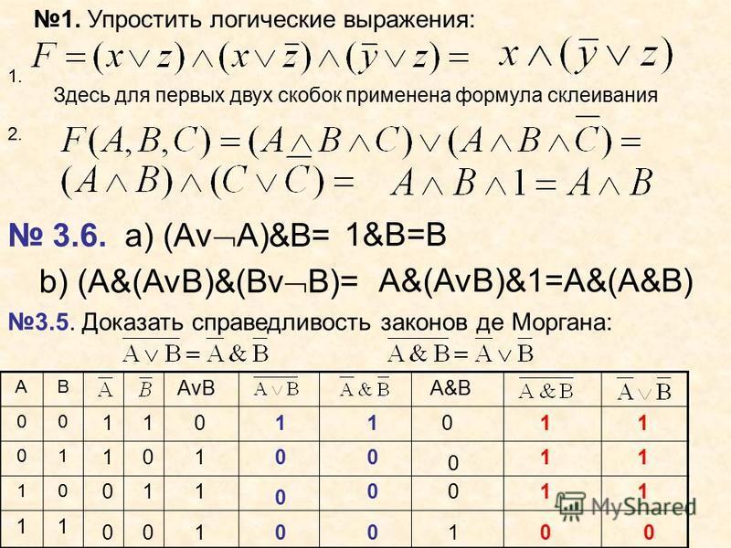 1. Упростить логические выражения: Здесь для первых двух скобок применена формула склеивания 1. 2. 3.6. а) (Аv A)&B= 1&B=B b) (A&(AvB)&(Bv B)= A&(AvB)&1=A&(A&B) 3.5. Доказать справедливость законов де Моргана: АВ 00 01 10 11 A&BAvB 11 1 0 0 0 0 1 0 1