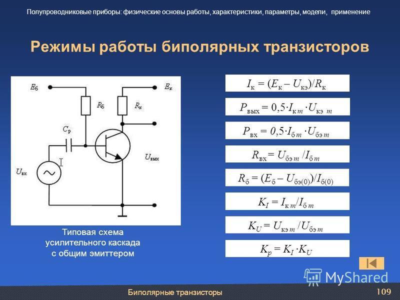 Биполярные транзисторы 109 Режимы работы биполярных транзисторов Полупроводниковые приборы: физические основы работы, характеристики, параметры, модели, применение Типовая схема усилительного каскада с общим эмиттером I к = (Е к – U кэ )/R к P вых =