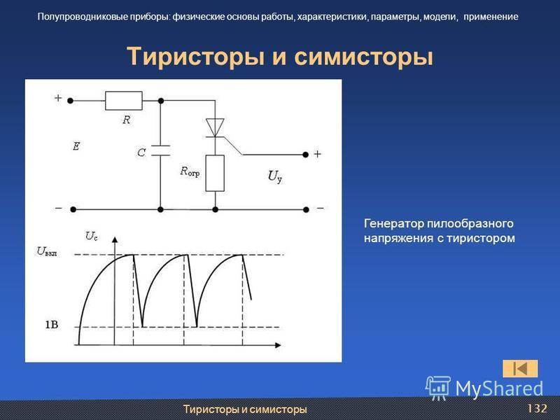 Тиристоры и симисторы 132 Тиристоры и симисторы Полупроводниковые приборы: физические основы работы, характеристики, параметры, модели, применение Генератор пилообразного напряжения с тиристором
