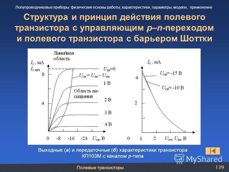 Полевые транзисторы 139 Структура и принцип действия полевого транзистора с управляющим p–n-переходом и полевого транзистора с барьером Шоттки Полупроводниковые приборы: физические основы работы, характеристики, параметры, модели, применение Выходные