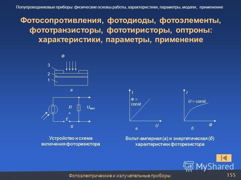 Фотосопротивления, фотодиоды, фотоэлементы, фототранзисторы, фототиристоры, оптроны: характеристики, параметры, применение Е U вых RнRн Ф 3 2 1 а б I Ф U = const I Ф = const Вольт-амперная (а) и энергетическая (б) характеристики фоторезистора U а б У