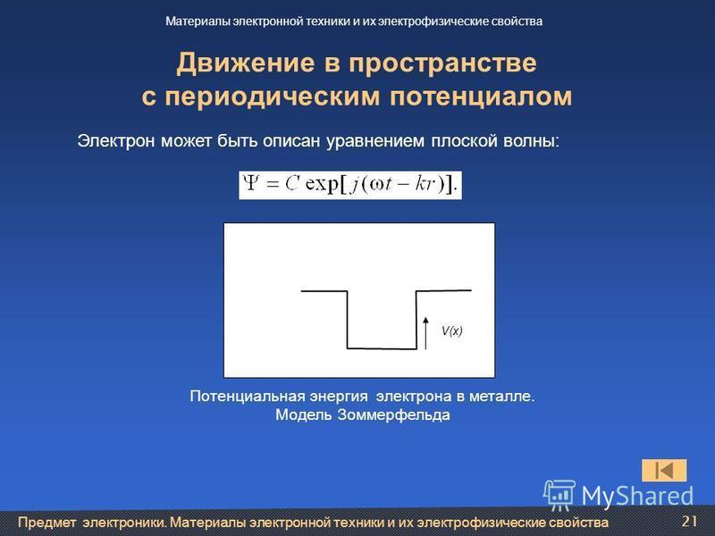 Предмет электроники. Материалы электронной техники и их электрофизические свойства 21 Движение в пространстве с периодическим потенциалом V(x) Потенциальная энергия электрона в металле. Модель Зоммерфельда Материалы электронной техники и их электрофи