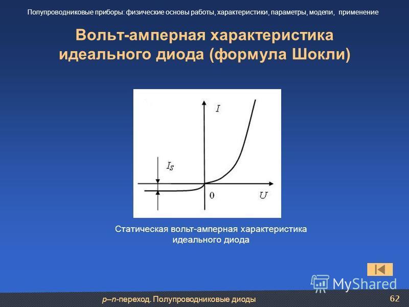 p–n-переход. Полупроводниковые диоды 62 Вольт-амперная характеристика идеального диода (формула Шокли) Полупроводниковые приборы: физические основы работы, характеристики, параметры, модели, применение Статическая вольт-амперная характеристика идеаль