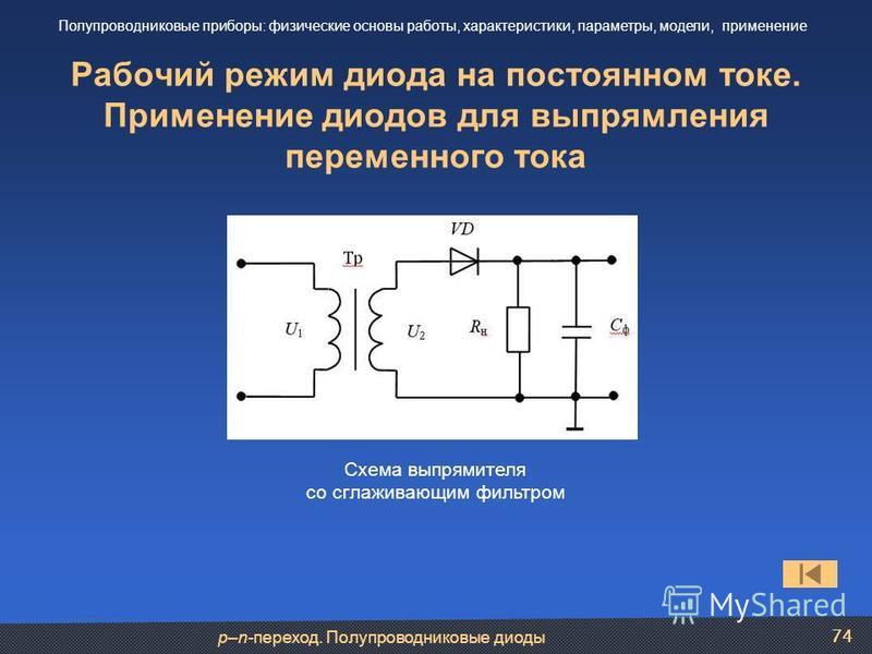 p–n-переход. Полупроводниковые диоды 74 Рабочий режим диода на постоянном токе. Применение диодов для выпрямления переменного тока Полупроводниковые приборы: физические основы работы, характеристики, параметры, модели, применение Схема выпрямителя со