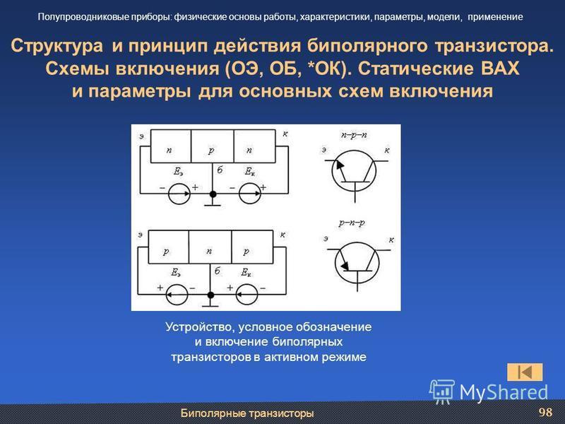 Биполярные транзисторы 98 Структура и принцип действия биполярного транзистора. Схемы включения (ОЭ, ОБ, *ОК). Статические ВАХ и параметры для основных схем включения Полупроводниковые приборы: физические основы работы, характеристики, параметры, мод