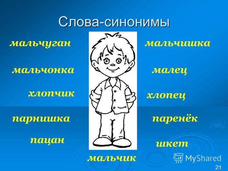 Слова-синонимы 21 мальчик малец мальчуган паренёк мальчонка парнишка мальчишка пацан хлопец хлопчик шкет