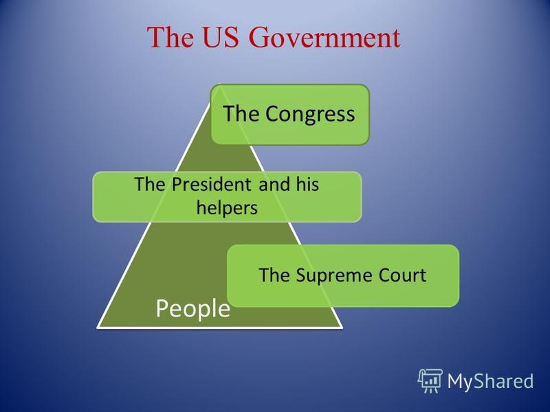 The Congress The President and his helpers The Supreme Court People The US Government