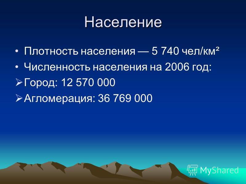 Население Плотность населения 5 740 чел/км² Численность населения на 2006 год: Город: 12 570 000 Агломерация: 36 769 000