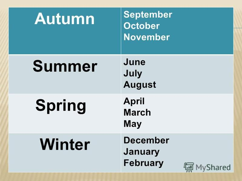 Autumn September October November Summer June July August Spring April March May Winter December January February