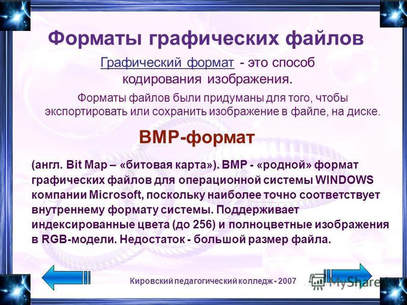 Кировский педагогический колледж - 2007 Форматы графических файлов Графический формат - это способ кодирования изображения. Форматы файлов были придуманы для того, чтобы экспортировать или сохранить изображение в файле, на диске. (англ. Bit Map – «би