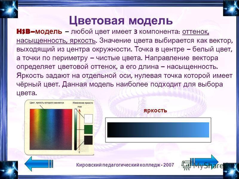 Кировский педагогический колледж - 2007 Цветовая модель HSB– модель – любой цвет имеет 3 компонента : оттенок, насыщенность, яркость. Значение цвета выбирается как вектор, выходящий из центра окружности. Точка в центре – белый цвет, а точки по периме