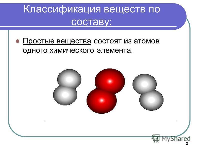 2 Классификация веществ по составу: Простые вещества состоят из атомов одного химического элемента.