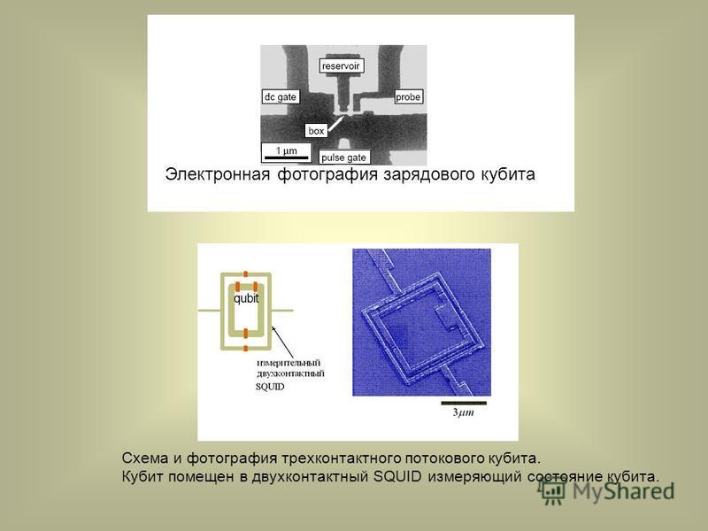 Электронная фотография зарядового кубита Схема и фотография трехконтактного потокового кубита. Кубит помещен в двухконтактный SQUID измеряющий состояние кубита.