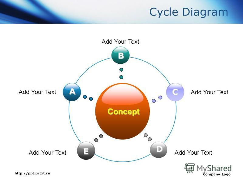 http://ppt.prtxt.ru Company Logo Cycle Diagram Concept B E C D A Add Your Text