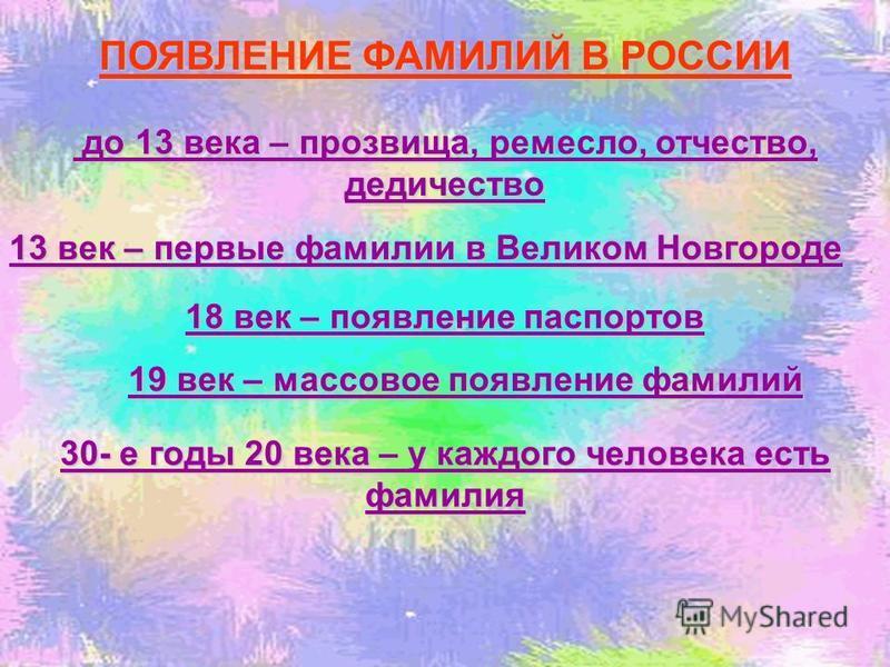 ПОЯВЛЕНИЕ ФАМИЛИЙ В РОССИИ до 13 века – прозвища, ремесло, отчество, девичество до 13 века – прозвища, ремесло, отчество, девичество 30- е годы 20 века – у каждого человека есть фамилия 13 век – первые фамилии в Великом Новгороде 18 век – появление п