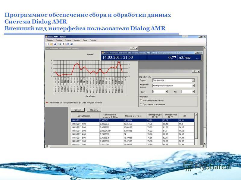 Программное обеспечение сбора и обработки данных Система Dialog AMR Внешний вид интерфейса пользователя Dialog AMR