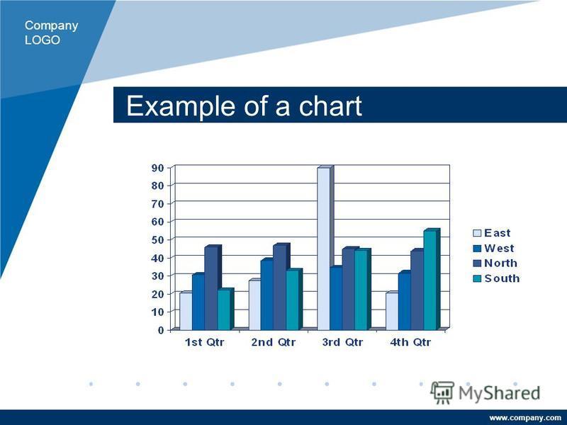 www.company.com Example of a chart Company LOGO