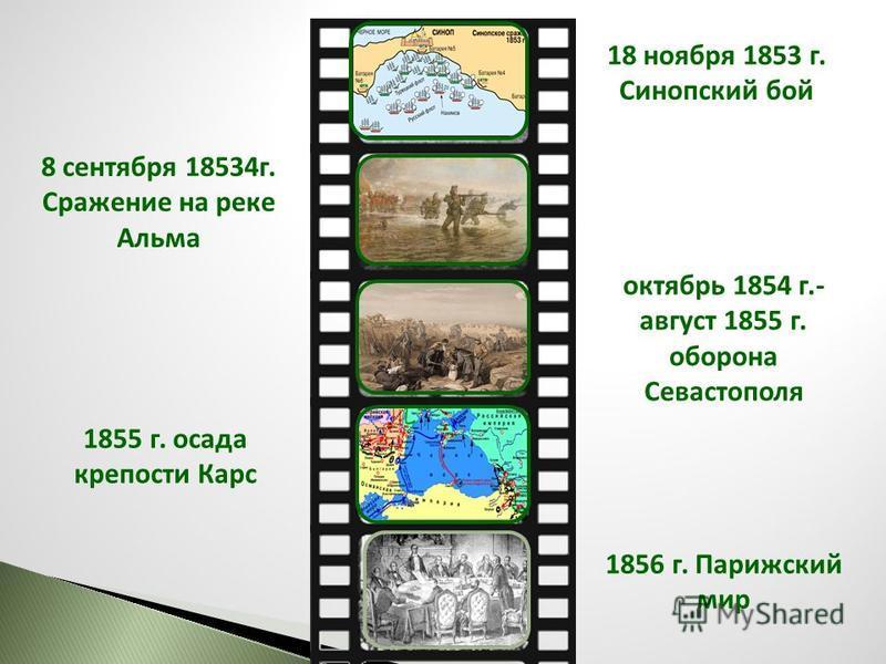 18 ноября 1853 г. Синопский бой 8 сентября 18534 г. Сражение на реке Альма октябрь 1854 г.- август 1855 г. оборона Севастополя 1855 г. осада крепости Карс 1856 г. Парижский мир
