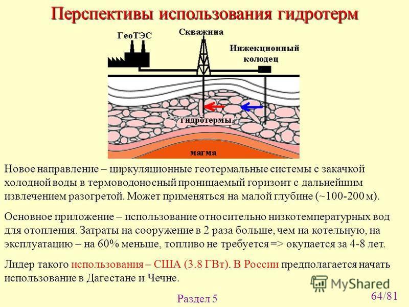 Раздел 5 Новое направление – циркуляционные геотермальные системы с закачкой холодной воды в термоводоносный проницаемый горизонт с дальнейшим извлечением разогретой. Может применяться на малой глубине (~100-200 м). Основное приложение – использовани