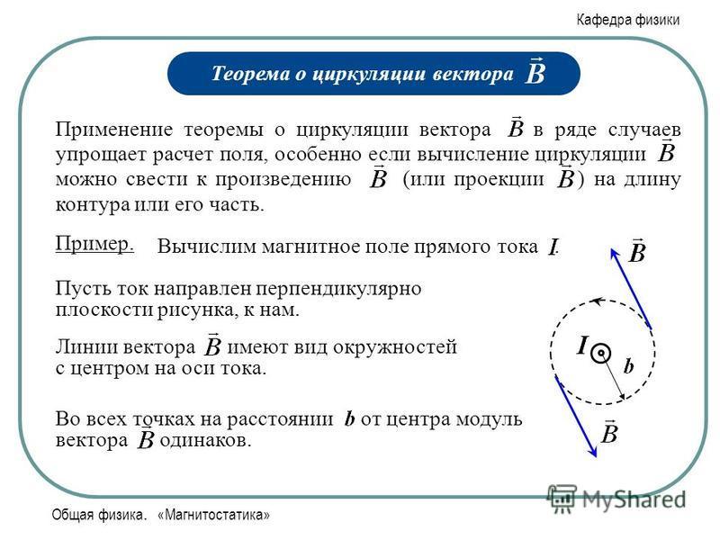 Кафедра физики Общая физика. «Магнитостатика» Теорема о циркуляции вектора Применение теоремы о циркуляции вектора в ряде случаев упрощает расчет поля, особенно если вычисление циркуляции. можно свести к произведению (или проекции ) на длину контура