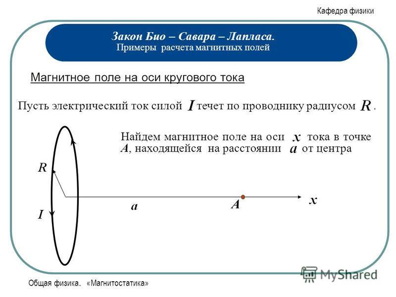 Кафедра физики Общая физика. «Магнитостатика» Закон Био – Савара – Лапласа. Примеры расчета магнитных полей Магнитное поле на оси кругового тока Пусть электрический ток силой течет по проводнику радиусом. Найдем магнитное поле на оси тока в точке А,