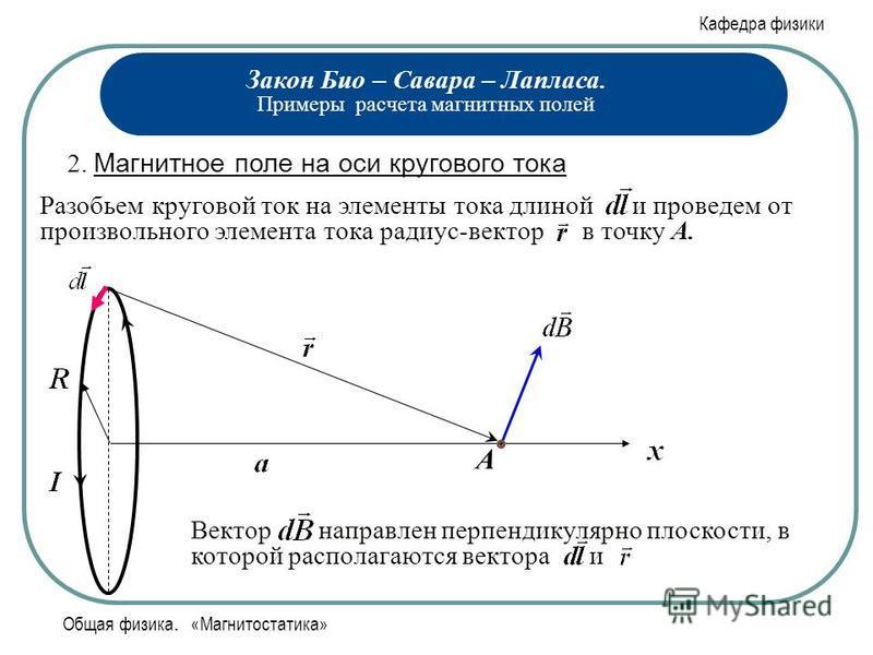 Кафедра физики Общая физика. «Магнитостатика» Закон Био – Савара – Лапласа. Примеры расчета магнитных полей 2. Магнитное поле на оси кругового тока А Разобьем круговой ток на элементы тока длиной и проведем от произвольного элемента тока радиус-векто