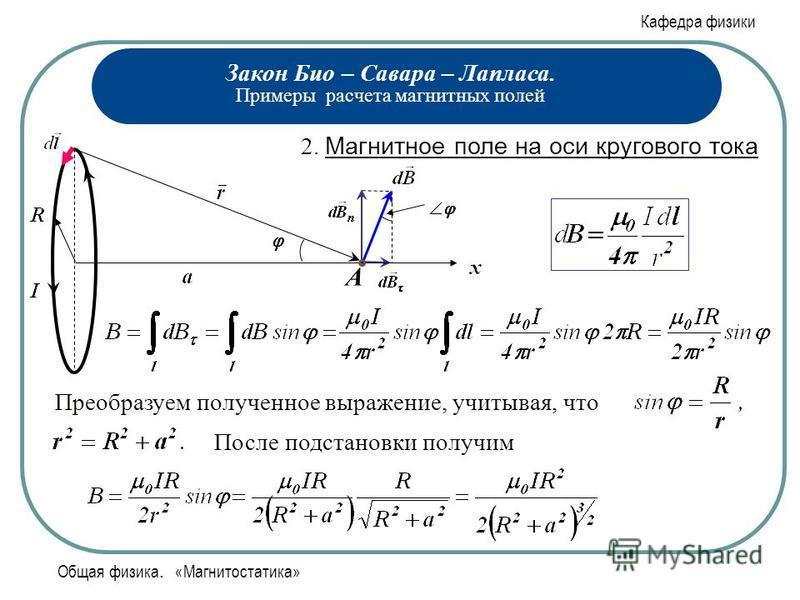 Кафедра физики Общая физика. «Магнитостатика» Закон Био – Савара – Лапласа. Примеры расчета магнитных полей 2. Магнитное поле на оси кругового тока А Преобразуем полученное выражение, учитывая, что После подстановки получим
